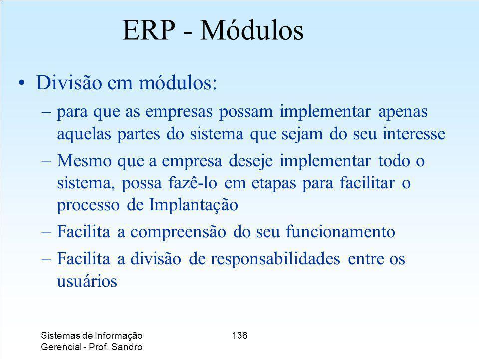 ERP - Módulos Divisão em módulos: