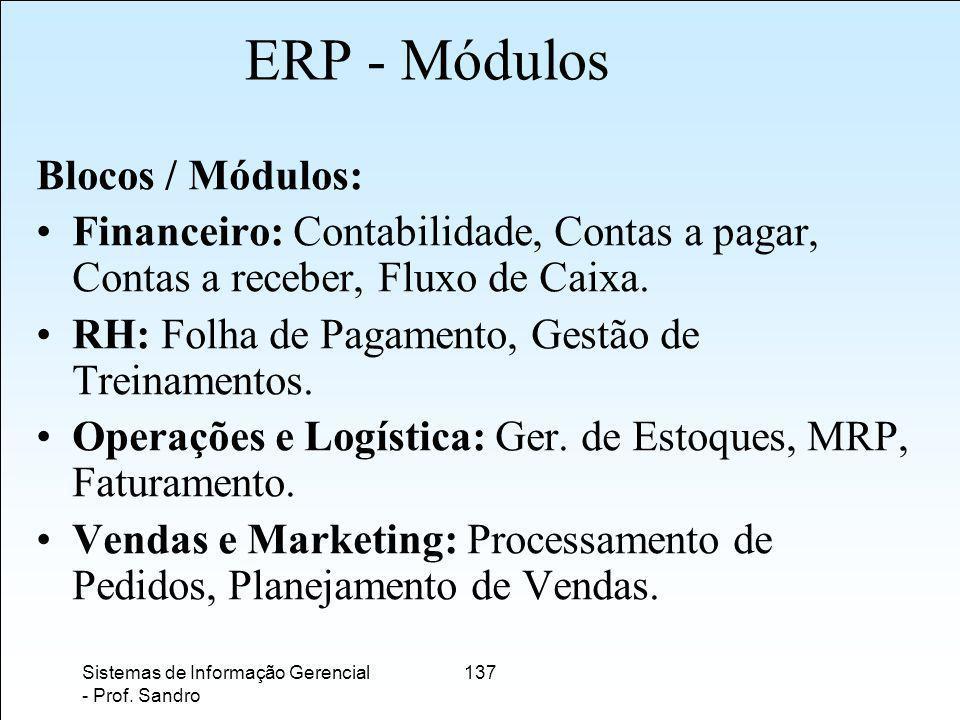 ERP - Módulos Blocos / Módulos: