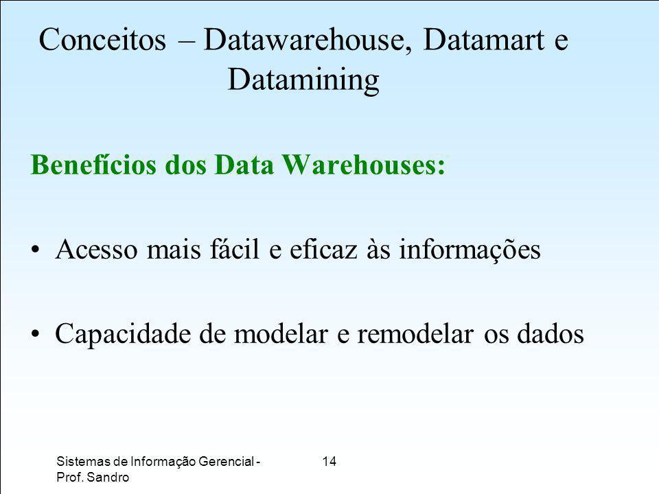 Conceitos – Datawarehouse, Datamart e Datamining