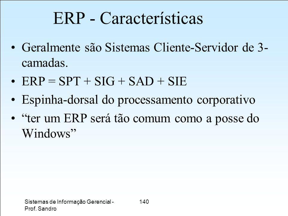 ERP - Características Geralmente são Sistemas Cliente-Servidor de 3-camadas. ERP = SPT + SIG + SAD + SIE.