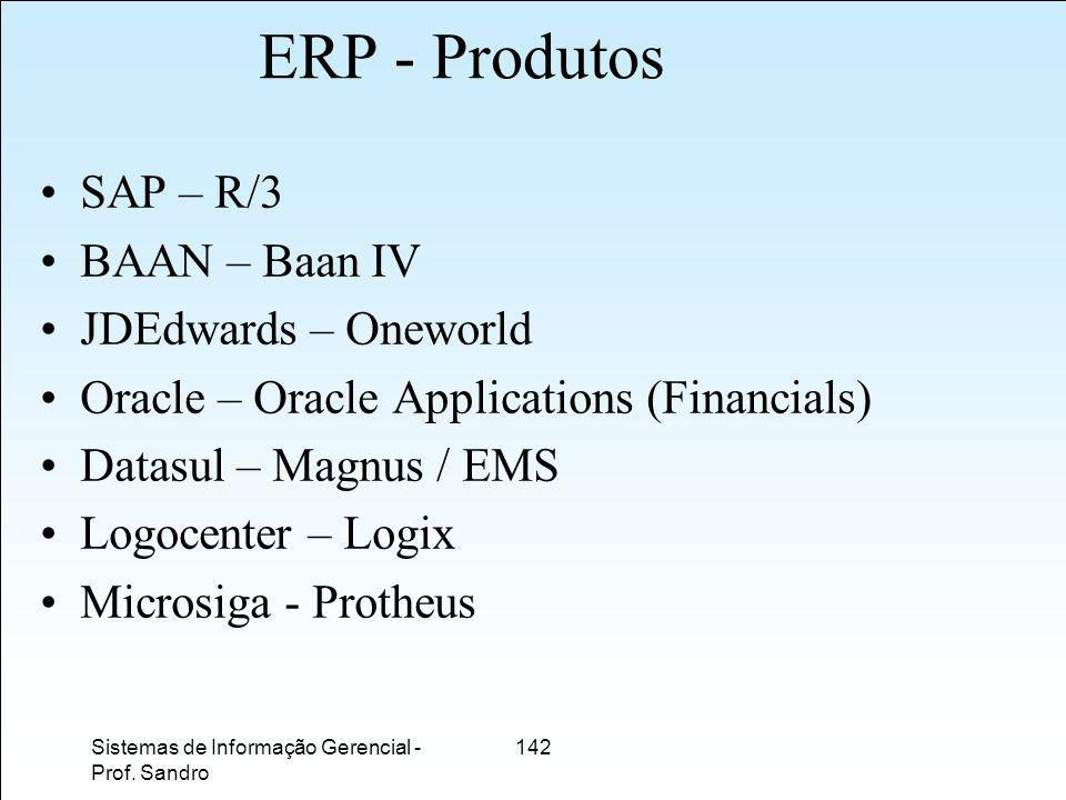 ERP - Produtos SAP – R/3 BAAN – Baan IV JDEdwards – Oneworld