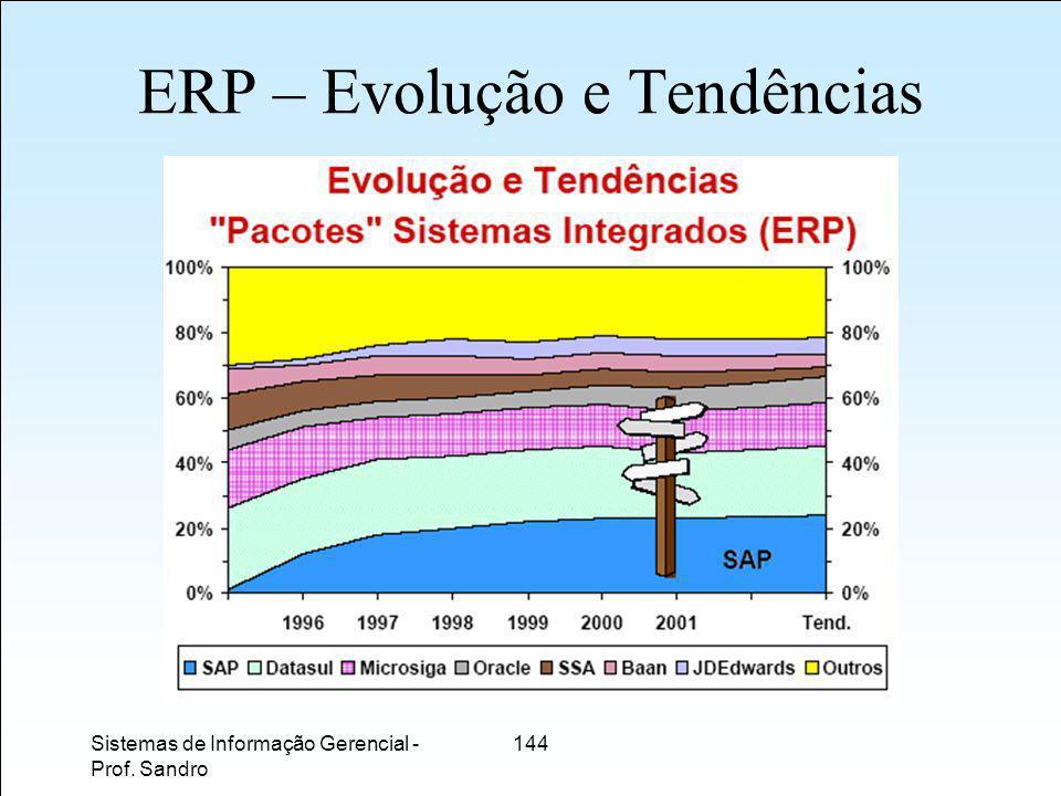 ERP – Evolução e Tendências