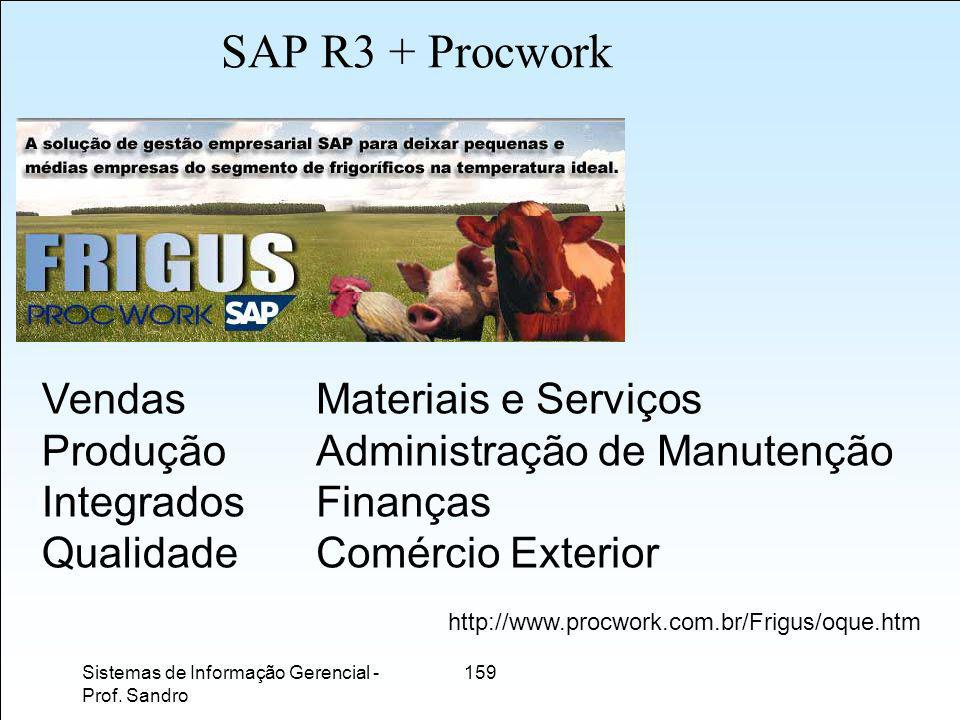 SAP R3 + Procwork Vendas Produção Integrados Qualidade