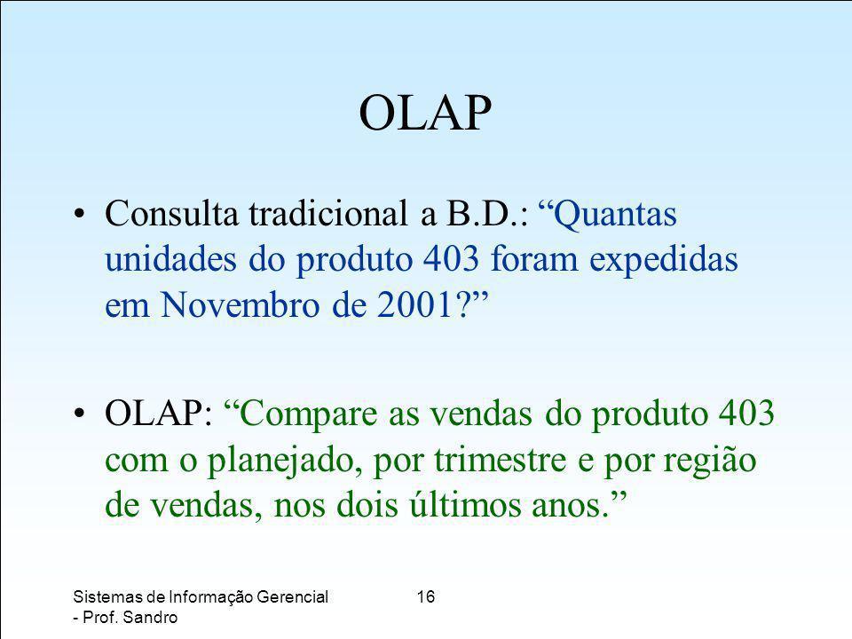 OLAP Consulta tradicional a B.D.: Quantas unidades do produto 403 foram expedidas em Novembro de 2001