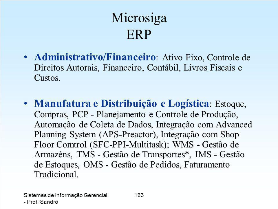Microsiga ERP Administrativo/Financeiro: Ativo Fixo, Controle de Direitos Autorais, Financeiro, Contábil, Livros Fiscais e Custos.