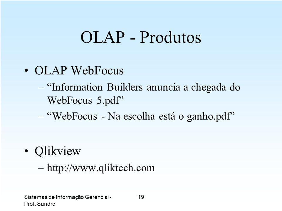 OLAP - Produtos OLAP WebFocus Qlikview