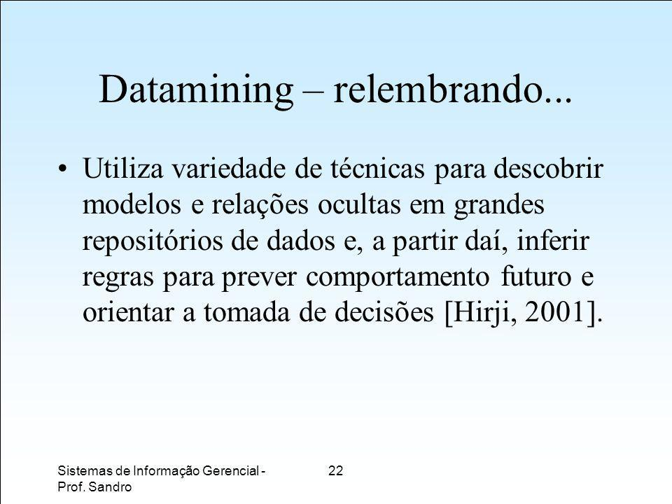Datamining – relembrando...