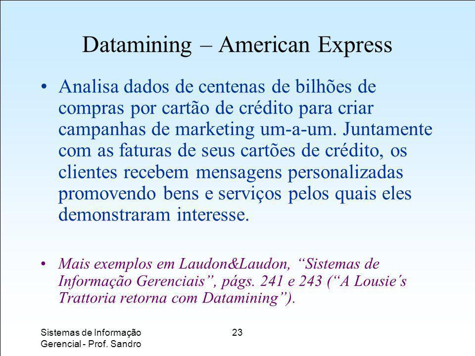 Datamining – American Express