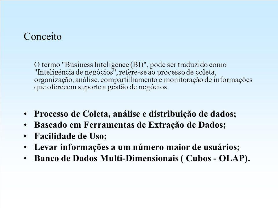 Conceito Processo de Coleta, análise e distribuição de dados;