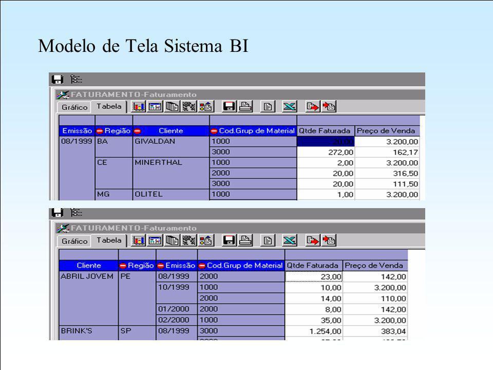 Modelo de Tela Sistema BI