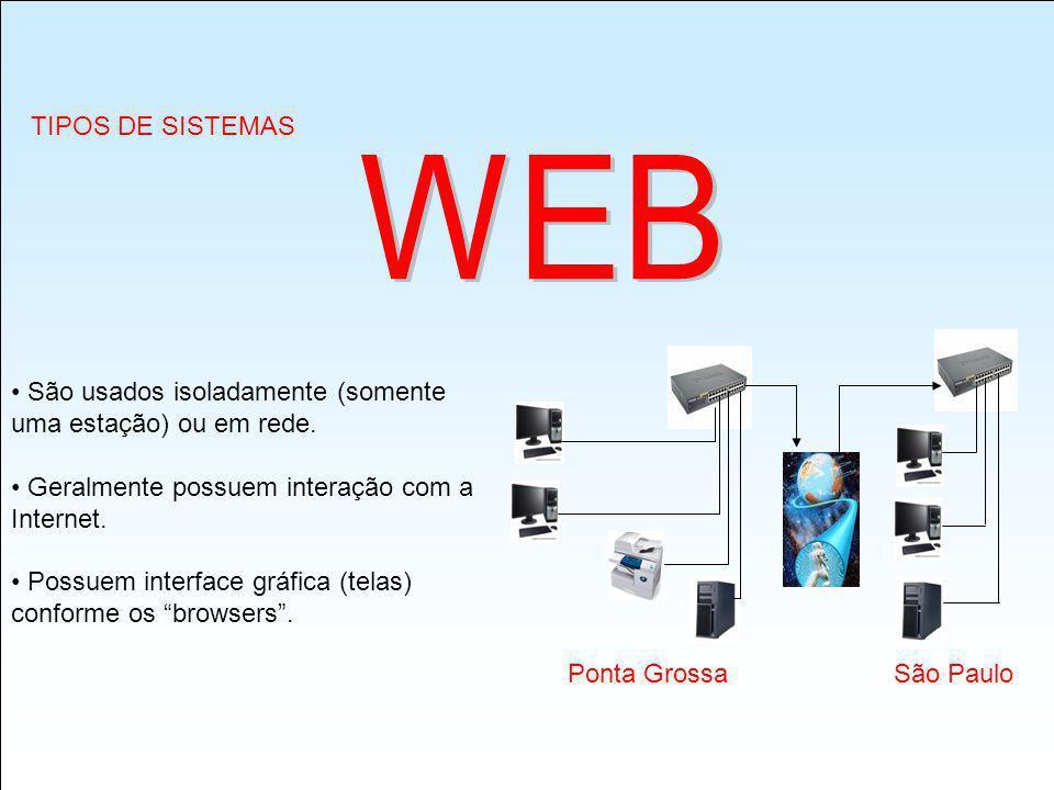 WEB TIPOS DE SISTEMAS São usados isoladamente (somente