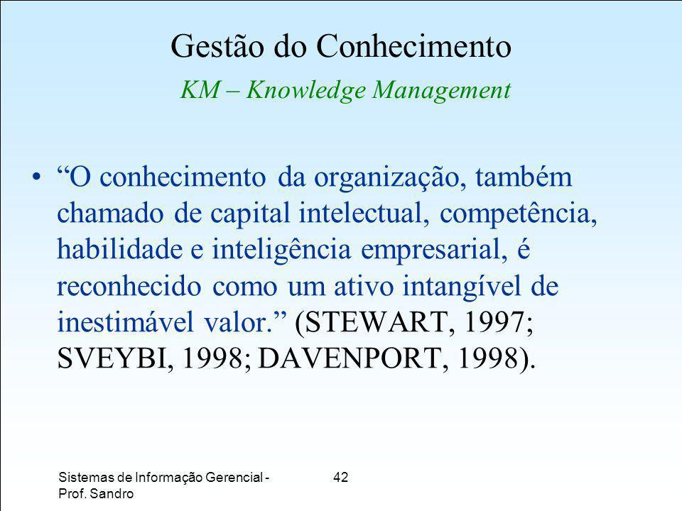 Gestão do Conhecimento KM – Knowledge Management