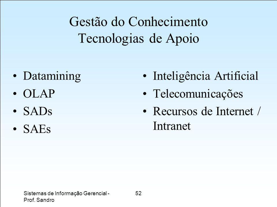 Gestão do Conhecimento Tecnologias de Apoio