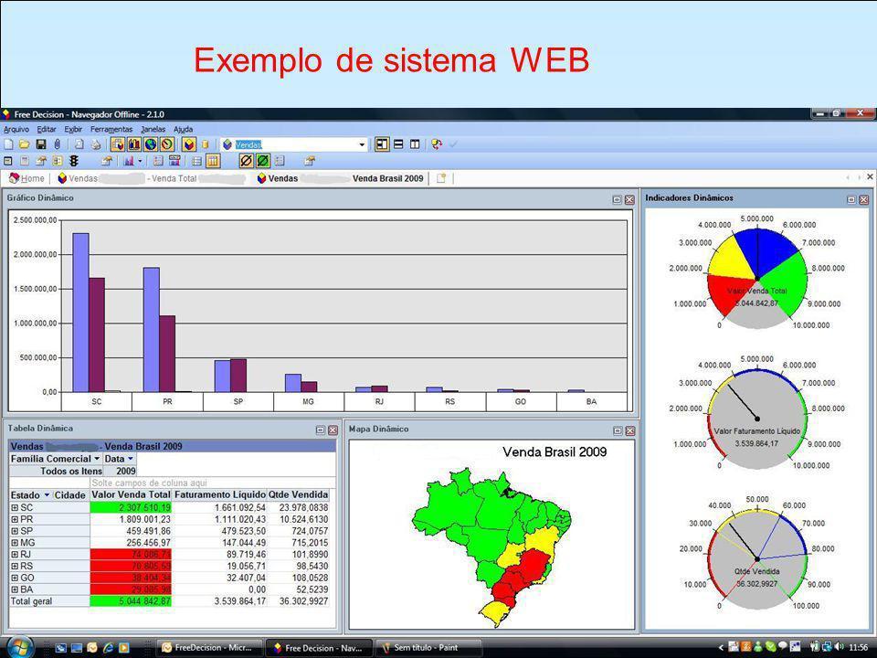 Exemplo de sistema WEB