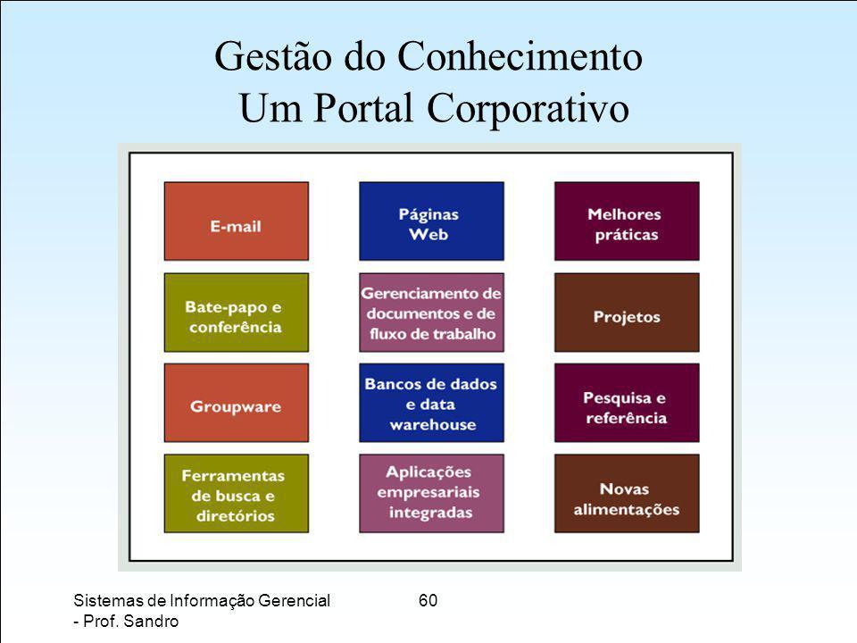 Gestão do Conhecimento Um Portal Corporativo