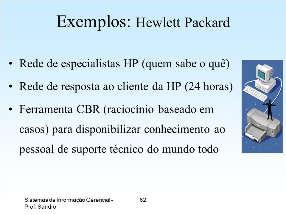 Exemplos: Hewlett Packard