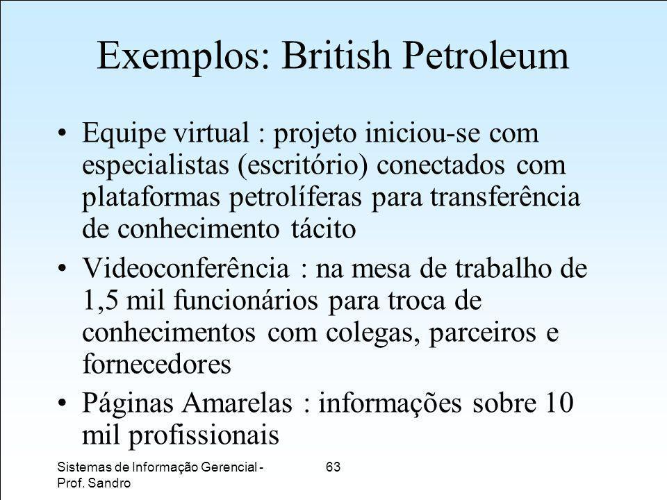 Exemplos: British Petroleum