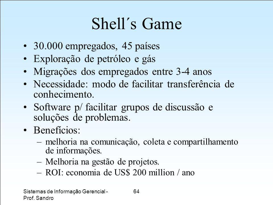 Shell´s Game 30.000 empregados, 45 países Exploração de petróleo e gás