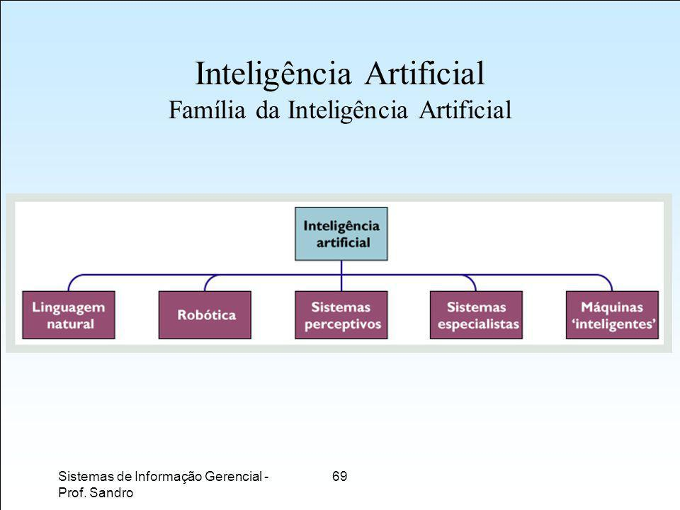 Inteligência Artificial Família da Inteligência Artificial