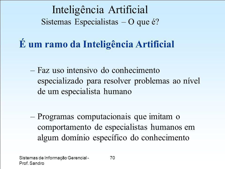 Inteligência Artificial Sistemas Especialistas – O que é