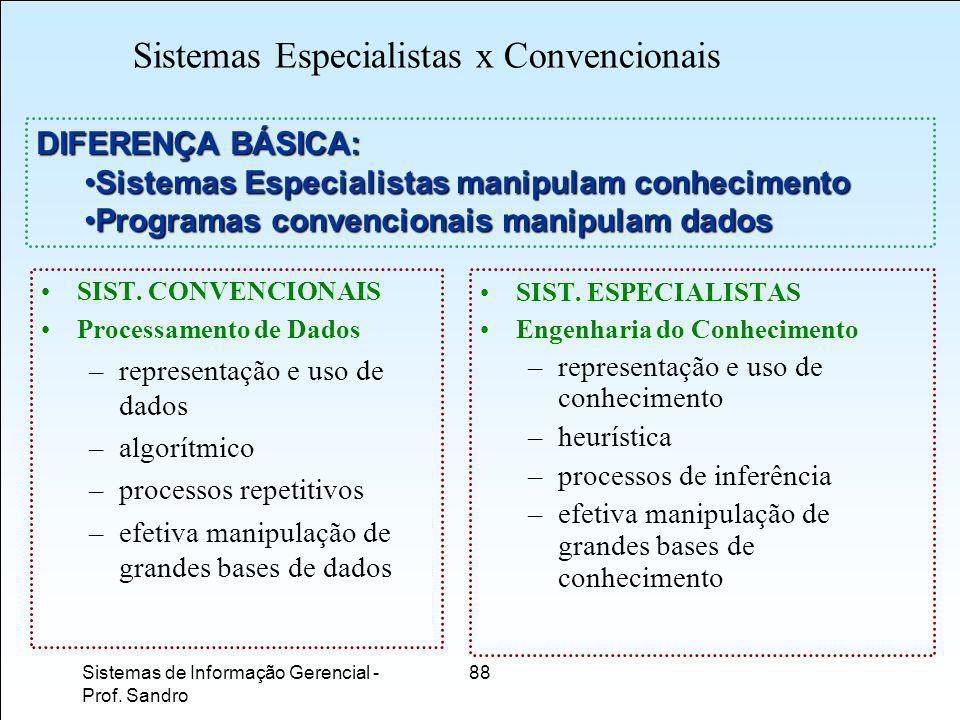 Sistemas Especialistas x Convencionais