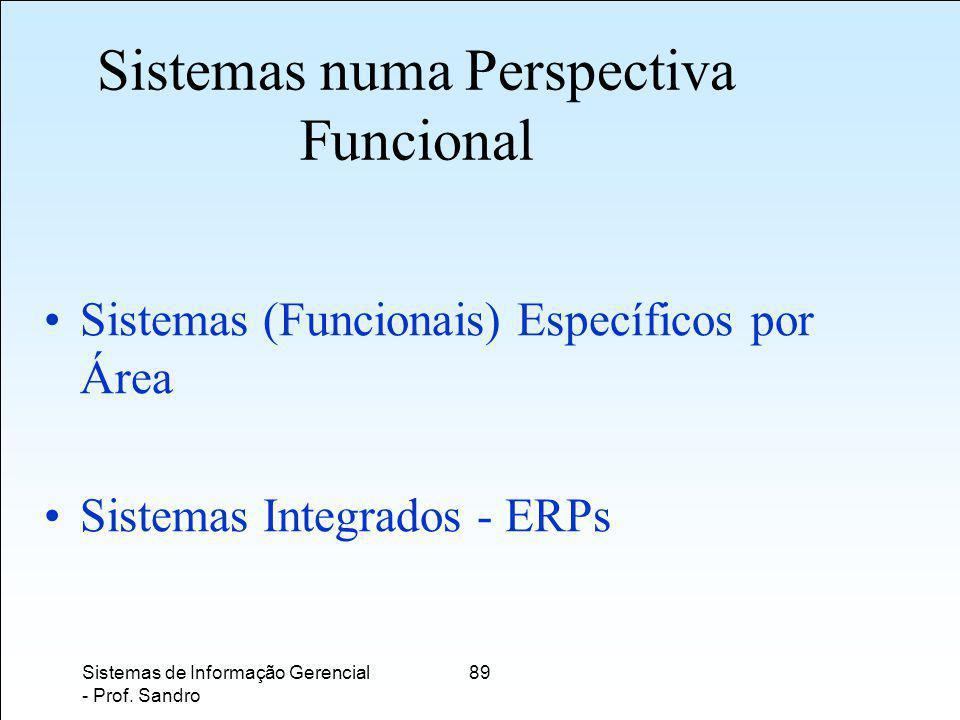 Sistemas numa Perspectiva Funcional