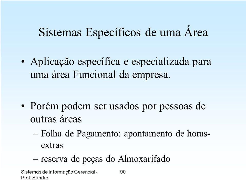 Sistemas Específicos de uma Área