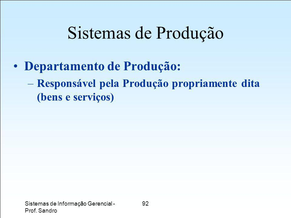 Sistemas de Produção Departamento de Produção: