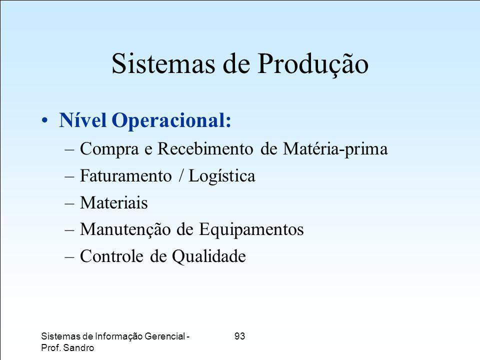 Sistemas de Produção Nível Operacional: