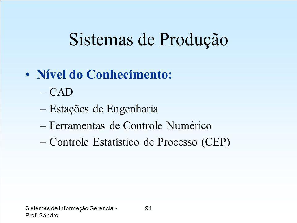 Sistemas de Produção Nível do Conhecimento: CAD Estações de Engenharia