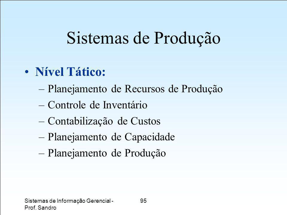 Sistemas de Produção Nível Tático: