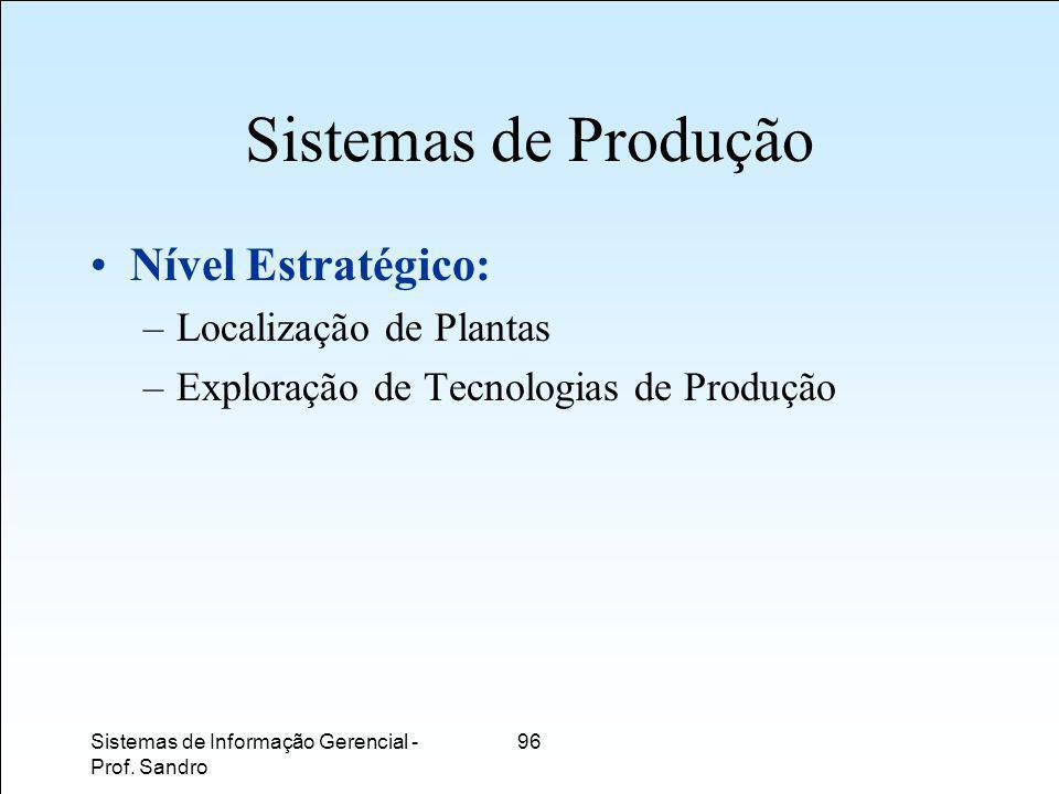 Sistemas de Produção Nível Estratégico: Localização de Plantas