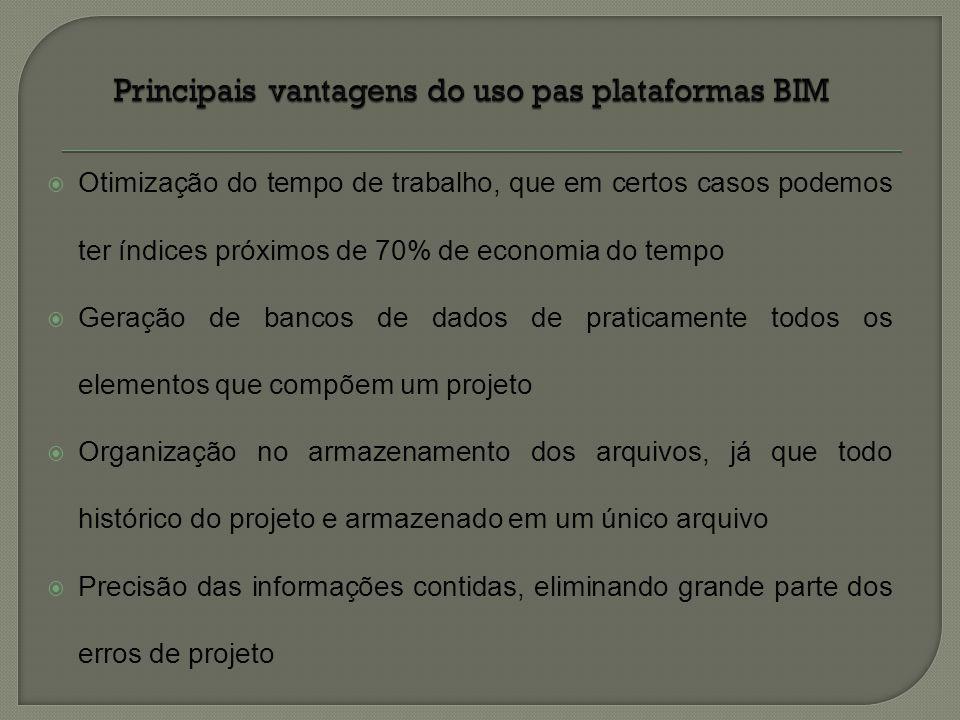 Principais vantagens do uso pas plataformas BIM