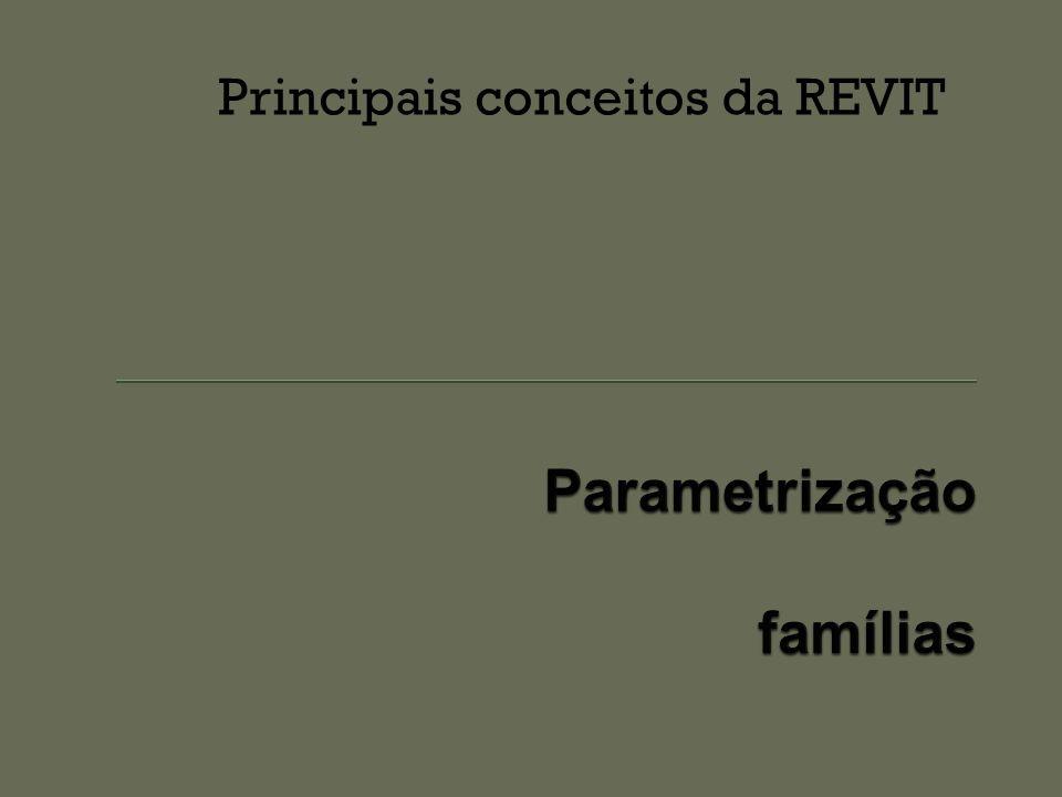 Parametrização famílias