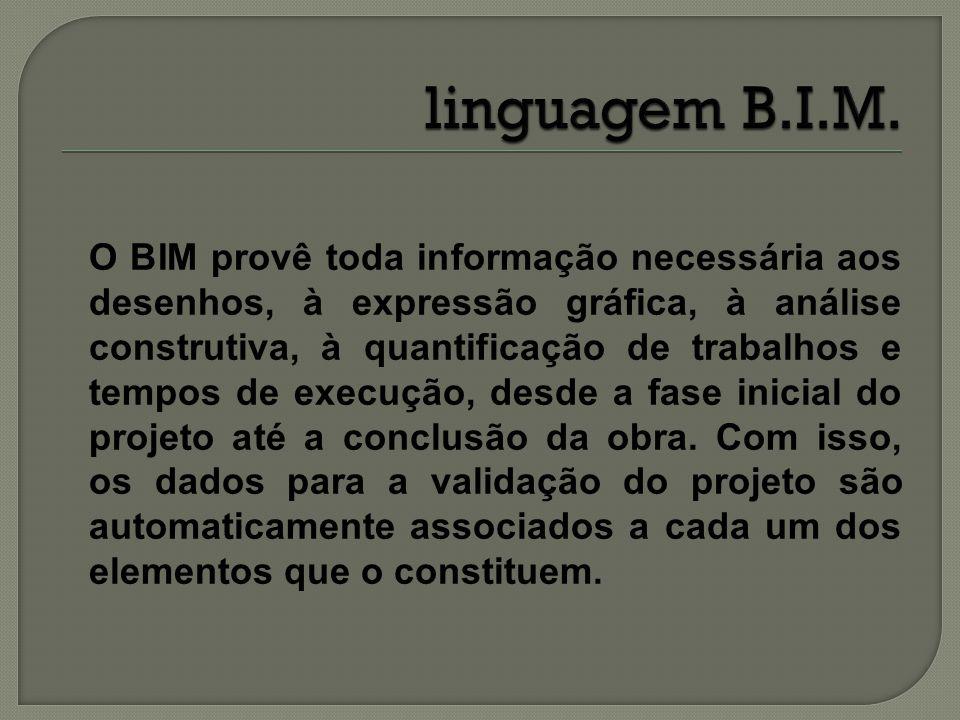 linguagem B.I.M.