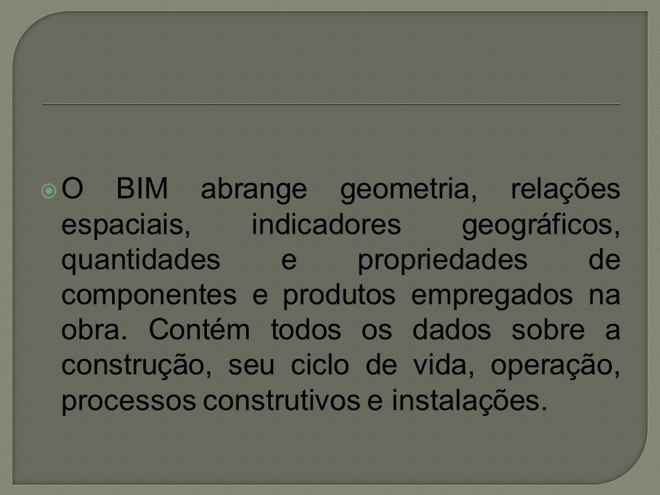 O BIM abrange geometria, relações espaciais, indicadores geográficos, quantidades e propriedades de componentes e produtos empregados na obra.