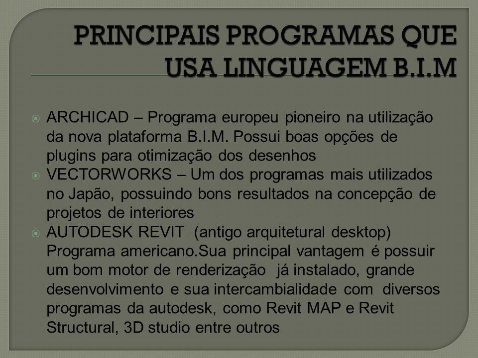 PRINCIPAIS PROGRAMAS QUE USA LINGUAGEM B.I.M
