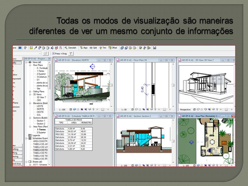 Todas os modos de visualização são maneiras diferentes de ver um mesmo conjunto de informações