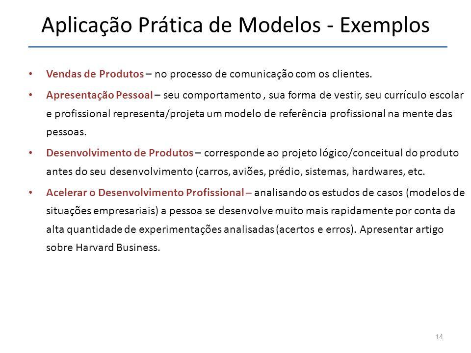 Aplicação Prática de Modelos - Exemplos