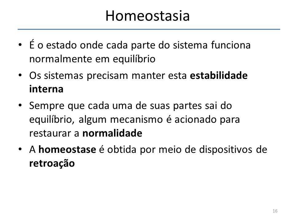 Homeostasia É o estado onde cada parte do sistema funciona normalmente em equilíbrio. Os sistemas precisam manter esta estabilidade interna.