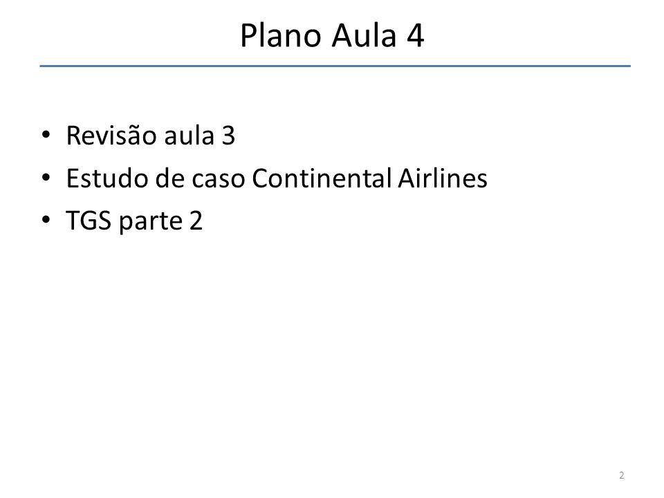 Plano Aula 4 Revisão aula 3 Estudo de caso Continental Airlines