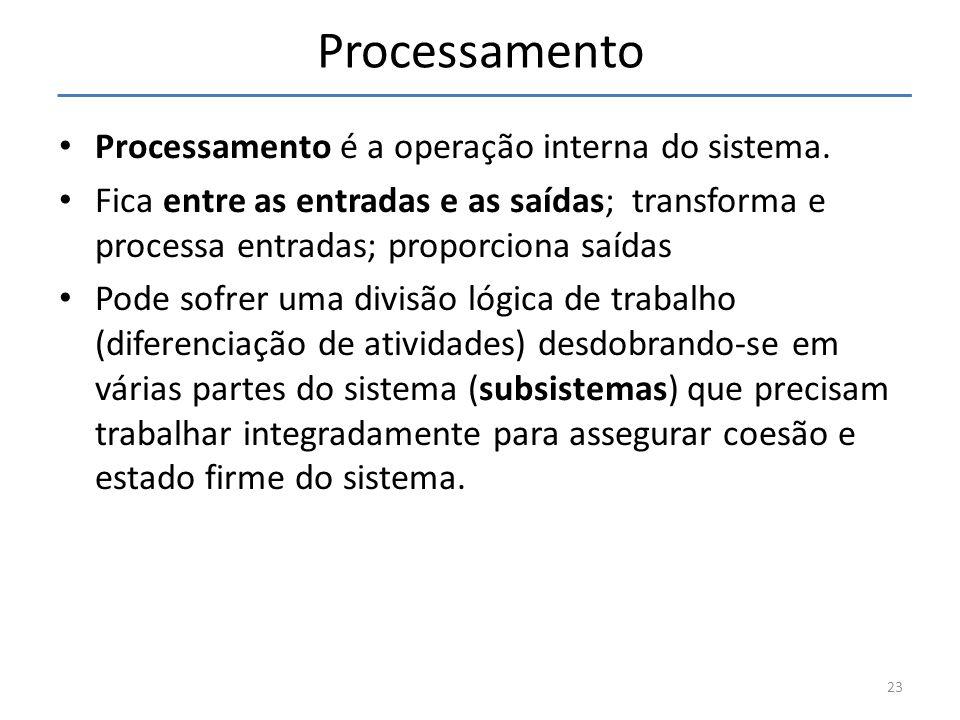 Processamento Processamento é a operação interna do sistema.