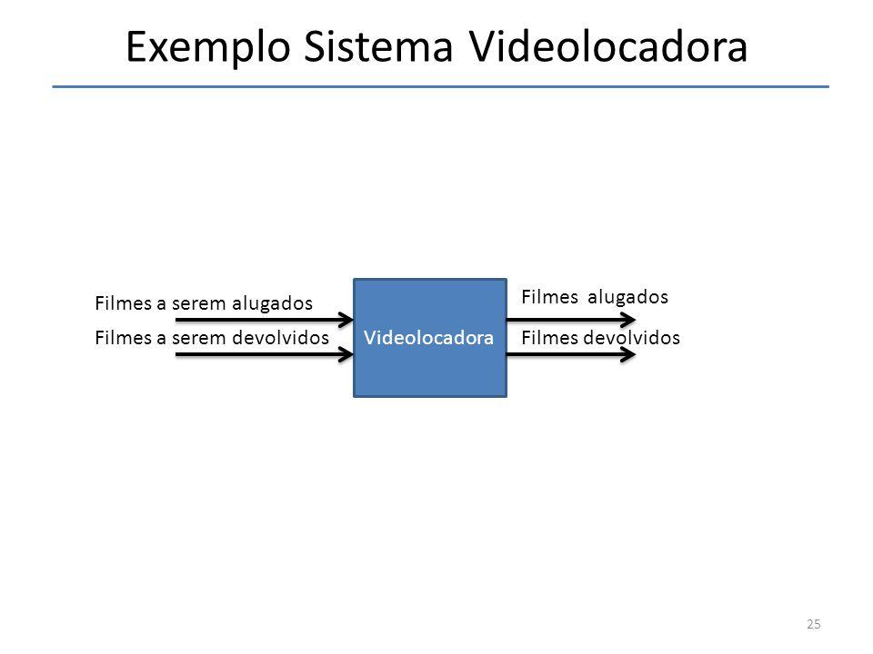 Exemplo Sistema Videolocadora