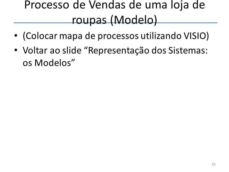 Processo de Vendas de uma loja de roupas (Modelo)