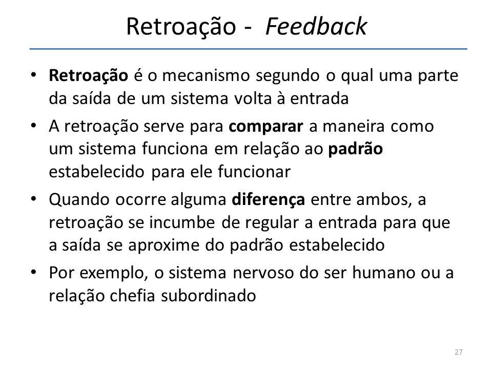 Retroação - Feedback Retroação é o mecanismo segundo o qual uma parte da saída de um sistema volta à entrada.