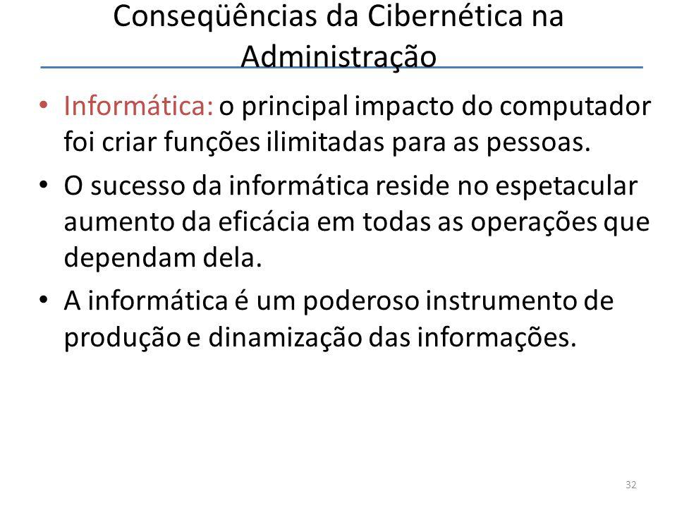 Conseqüências da Cibernética na Administração