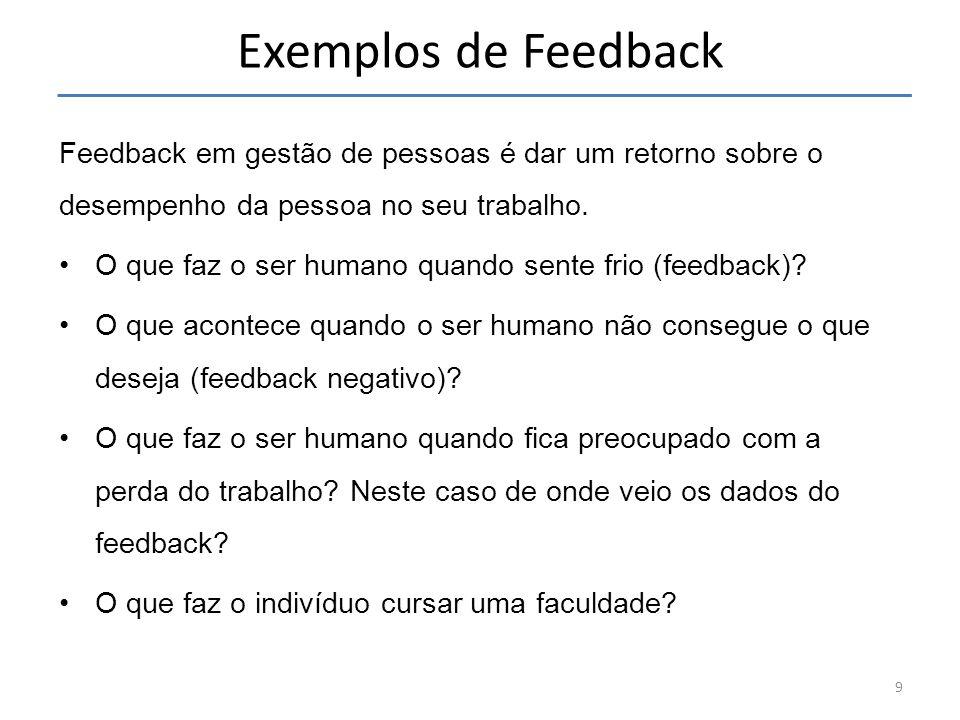 Exemplos de Feedback Feedback em gestão de pessoas é dar um retorno sobre o desempenho da pessoa no seu trabalho.