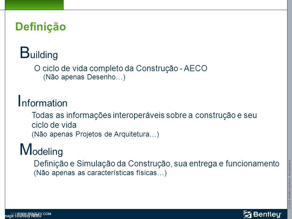 Building Information Modeling Definição