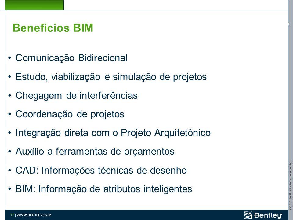 Benefícios BIM Comunicação Bidirecional