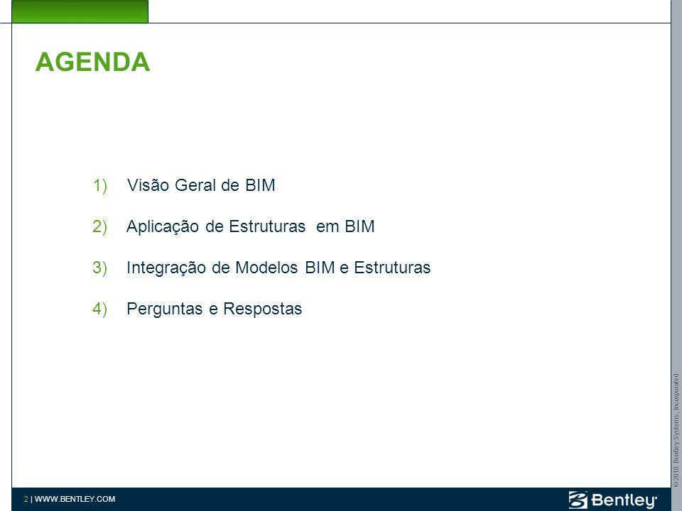 AGENDA Visão Geral de BIM Aplicação de Estruturas em BIM